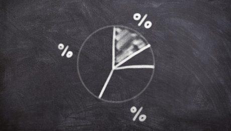 Procent składany, procent prosty – czym są